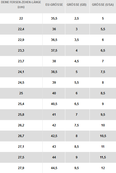 Nike Damen Schuhgroesse Tabelle