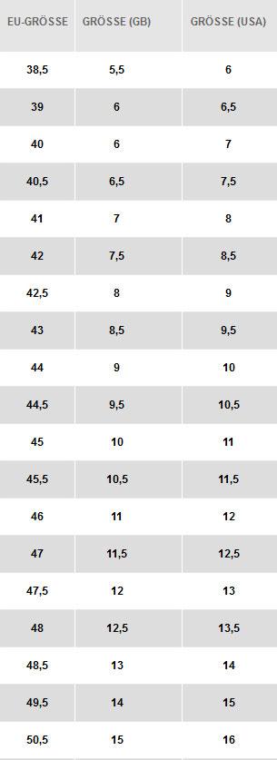 Nike Herren Schuhgroesse Tabelle